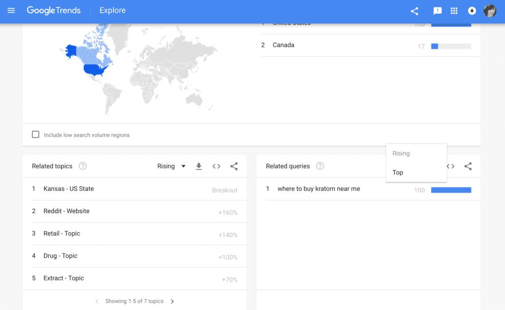 Kratom Topics on Google Search